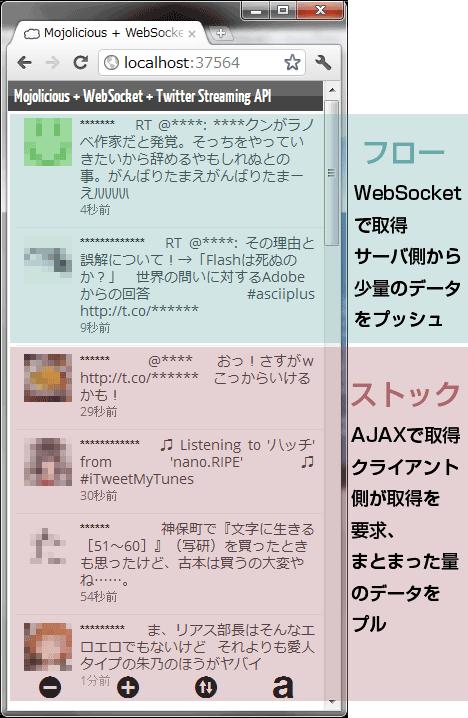Twitterclientstockflow
